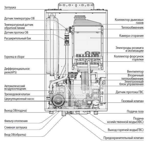 купить трехходовой клапан Navien Aсе в Москве